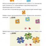 Инструкции за работа със свободните електронни ресурси, по които работим